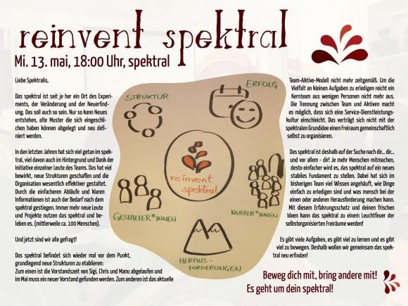 re:invent Spektral